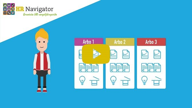 Werkwijze HR Navigator